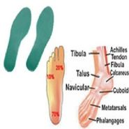 Medigel Plain Insoles-Large