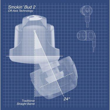 Skullcandy S2PGFY 003 Smokin' Buds 2 with Mic1 Stereo Headphone (Black)