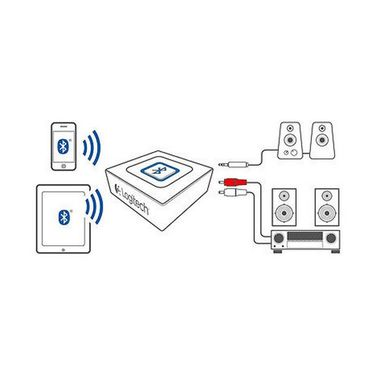 logitech bluetooth audio adapter instructions